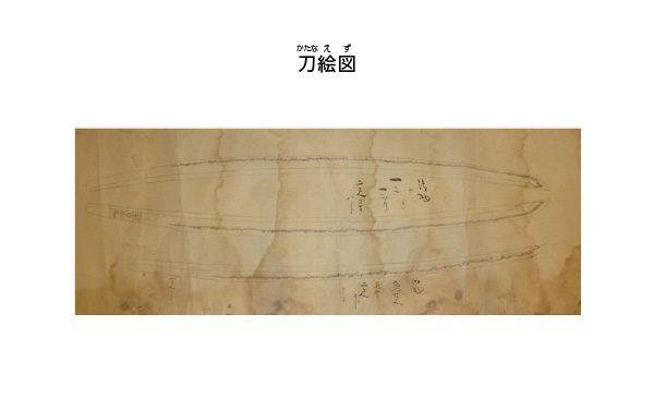 大阪歴史博物館 特集展示「名刀の面影-刀絵図と日本刀の美-」