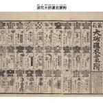 大阪歴史博物館 特集展示「大阪町めぐり 安治川と天保山」