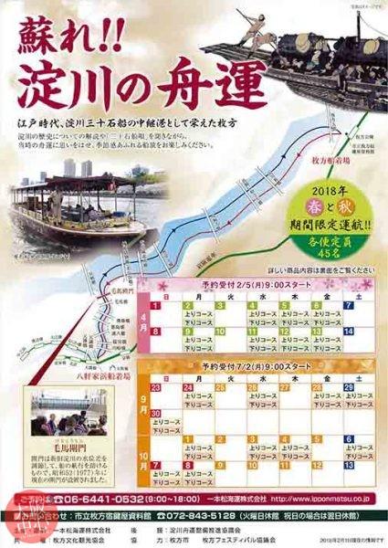 春の淀川の舟運