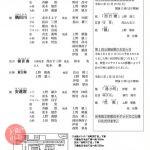 2020年度 第81期 第2回 上野松颯会定期能楽会