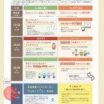 大阪ええまちプロジェクト「大交流会」